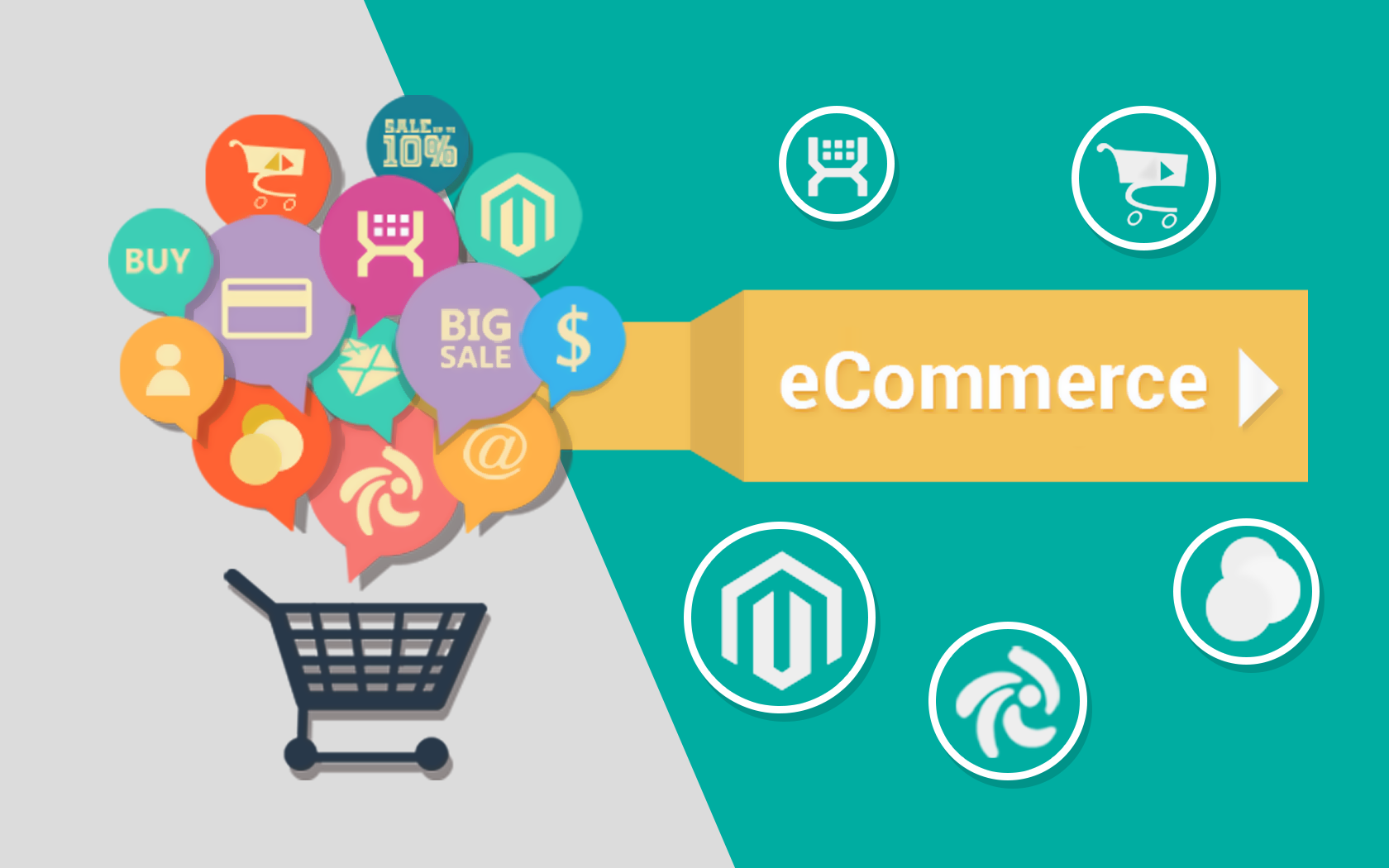 E commerce сайты